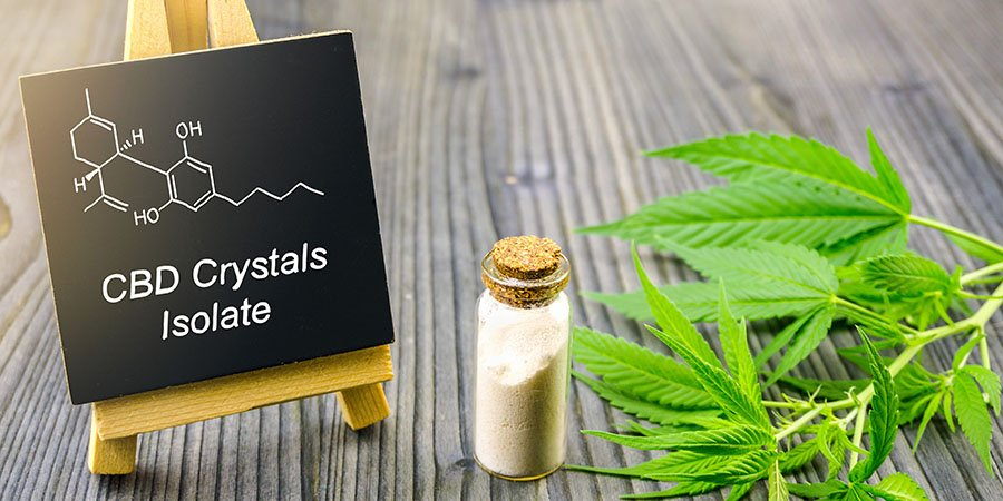 CBD isolate crystals for sale online USA. what is delta 8-thc?